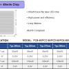 PW供大功率UVDUVBUVC芯片120mW48x48mil